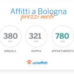 Affitti a Bologna: i prezzi medi