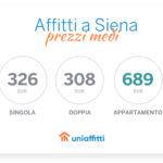 Affitti a Siena: i prezzi medi