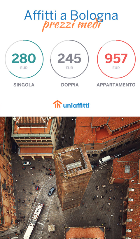 bologna_uniaffitti_prezzi_mob