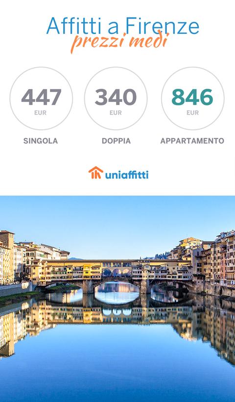 firenze_uniaffitti_prezzi_mob