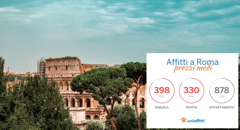 roma_uniaffitti_prezzi