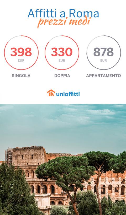 roma_uniaffitti_prezzi_mob