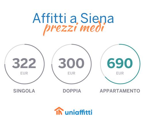 siena_uniaffitti_prezzi_home